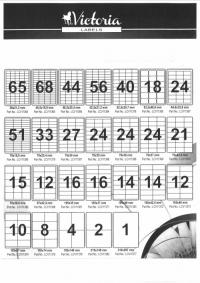 A4 samolepiace etikety viac rozmerov