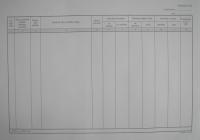 Súpis vykonaných prác - pokračovací list (A4)