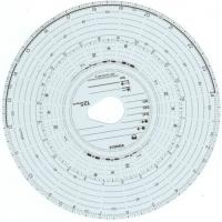 Tachografový kotúč Kienzle original 125-24 EC 4 K-A
